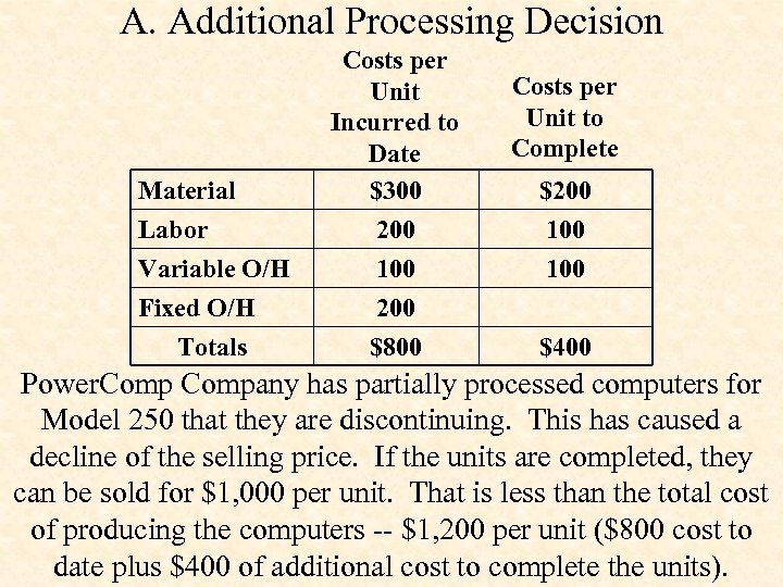 A. Additional Processing Decision Material Labor Variable O/H Fixed O/H Costs per Unit Incurred