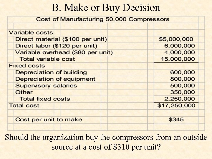 B. Make or Buy Decision Should the organization buy the compressors from an outside