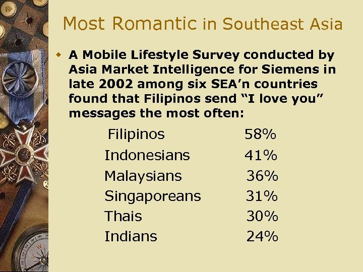 Most Romantic in Southeast Asia w A Mobile Lifestyle Survey conducted by Asia Market