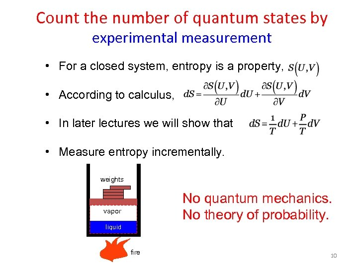 Count the number of quantum states by experimental measurement • For a closed system,