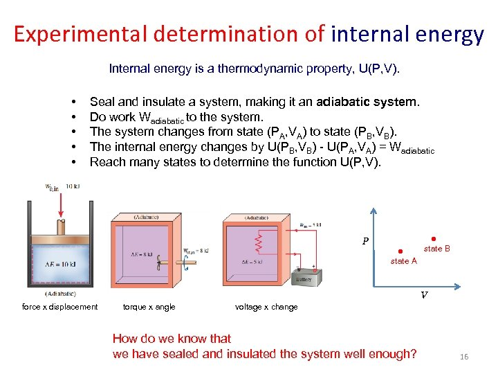 Experimental determination of internal energy Internal energy is a thermodynamic property, U(P, V). •