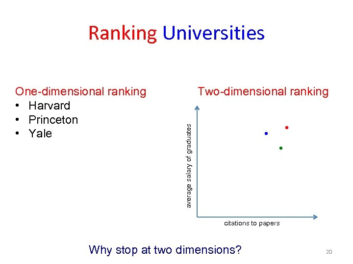 Ranking Universities Two-dimensional ranking average salary of graduates One-dimensional ranking • Harvard • Princeton