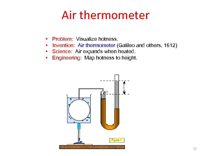 Air thermometer • • Problem: Visualize hotness. Invention: Air thermometer (Galileo and others, 1612)