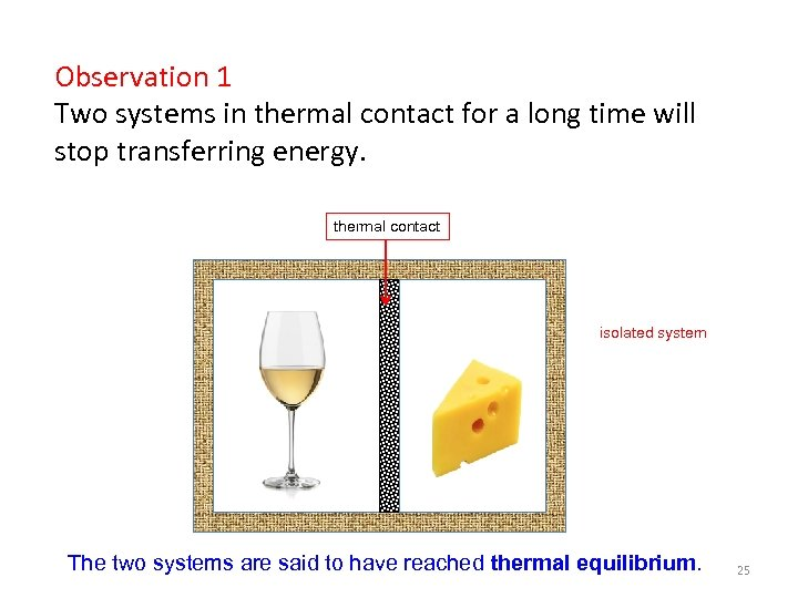 Observation 1 Two systems in thermal contact for a long time will stop transferring