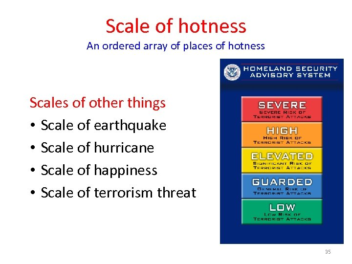 Scale of hotness An ordered array of places of hotness Scales of other things