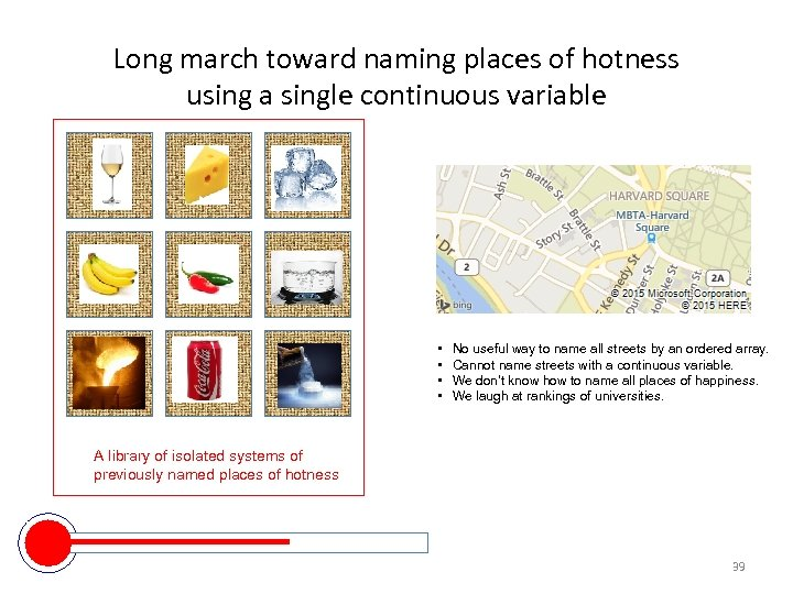 Long march toward naming places of hotness using a single continuous variable • •