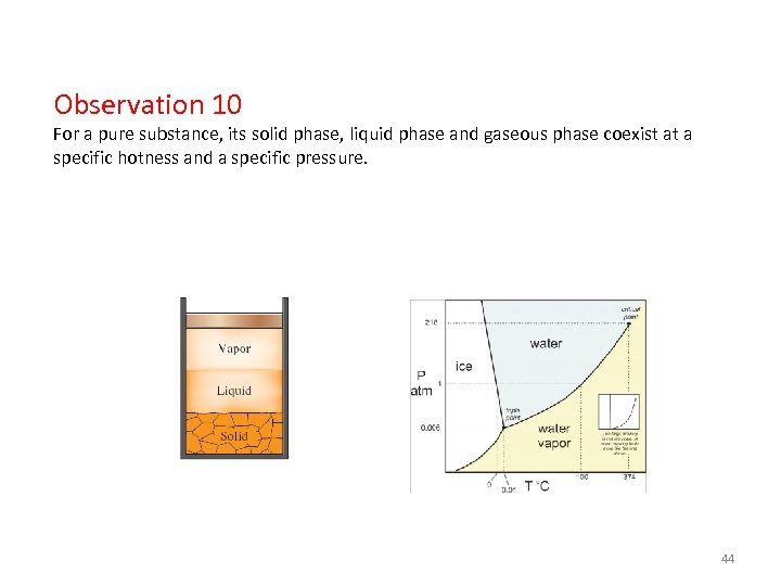 Observation 10 For a pure substance, its solid phase, liquid phase and gaseous phase