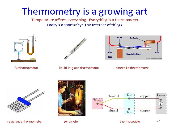Thermometry is a growing art Temperature affects everything. Everything is a thermometer. Today's opportunity:
