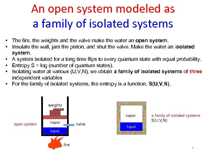 An open system modeled as a family of isolated systems • The fire, the