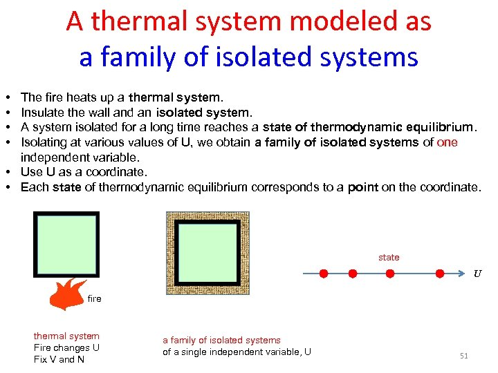 A thermal system modeled as a family of isolated systems • • The fire