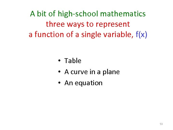 A bit of high-school mathematics three ways to represent a function of a single