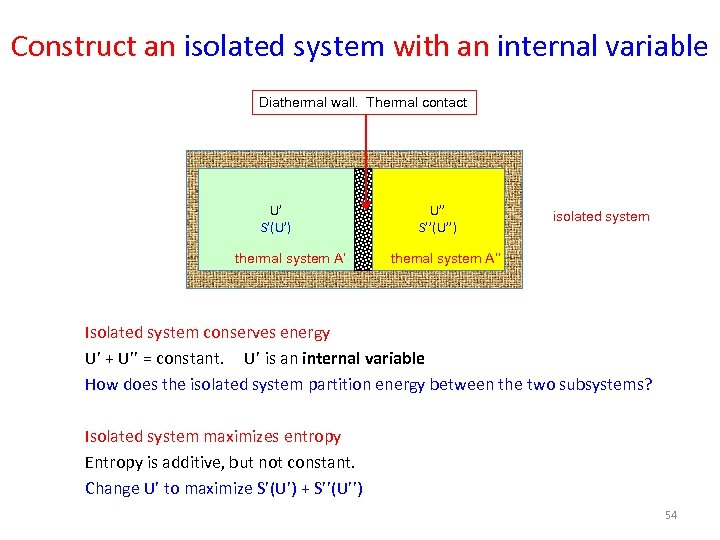 Construct an isolated system with an internal variable Diathermal wall. Thermal contact U' S'(U')