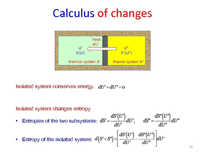 Calculus of changes U' S'(U') heat d. U' thermal system A' U'' S''(U'') themal