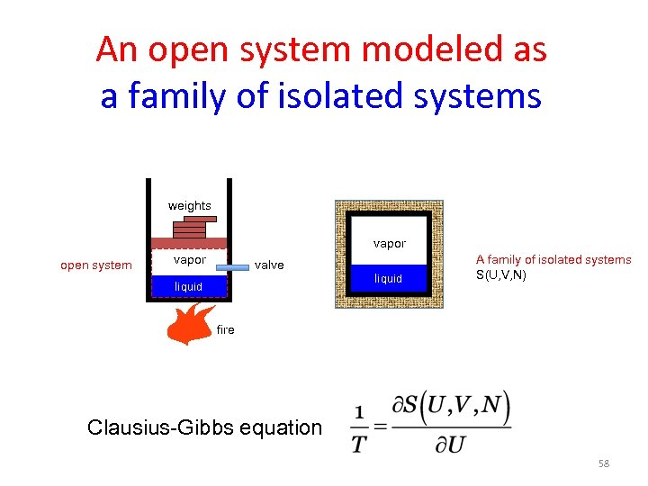 An open system modeled as a family of isolated systems weights open system O
