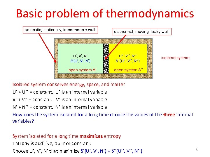 Basic problem of thermodynamics adiabatic, stationary, impermeable wall U', V', N' S'(U', V', N')