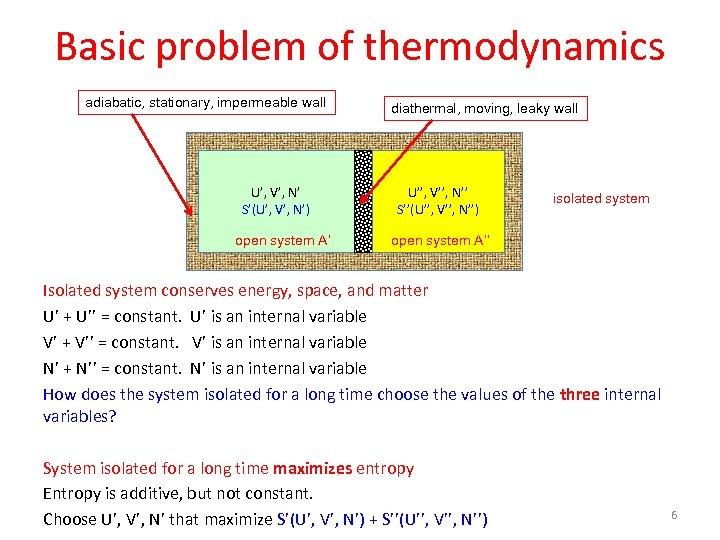 Basic problem of thermodynamics adiabatic, stationary, impermeable wall U', V', N' S'(U', V', N')