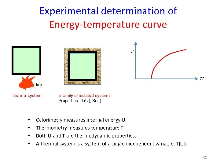 Experimental determination of Energy-temperature curve T U fire thermal system • • a family