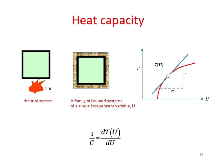 Heat capacity T T(U) 1 fire thermal system C U A family of isolated