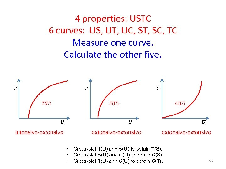 4 properties: USTC 6 curves: US, UT, UC, ST, SC, TC Measure one curve.