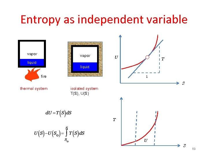Entropy as independent variable O vapor 2 liquid U T liquid 1 fire S
