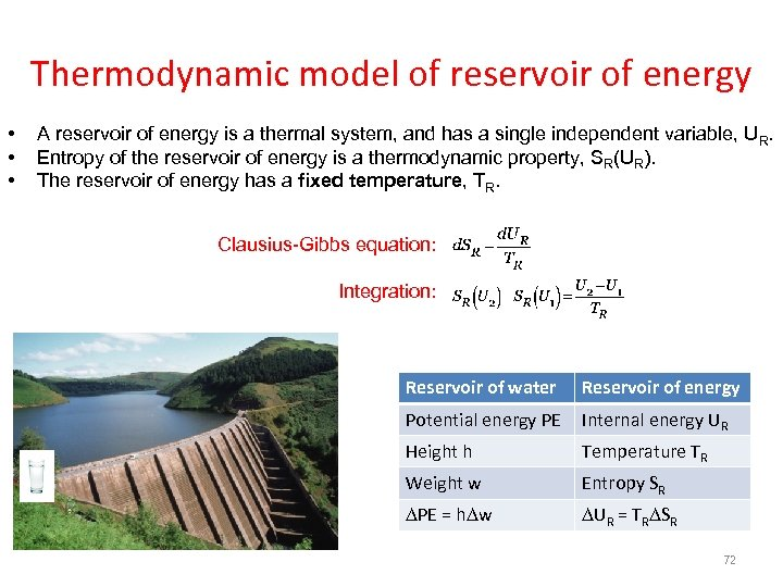 Thermodynamic model of reservoir of energy • • • A reservoir of energy is