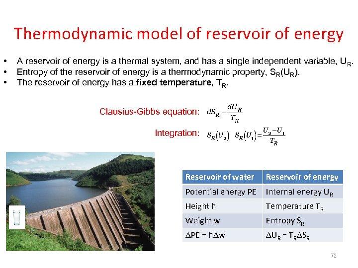 Thermodynamic model of reservoir of energy • • • A reservoir of energy is