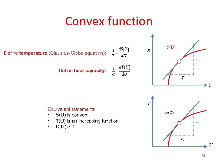 Convex function Define temperature (Clausius-Gibbs equation): S S(U) 1 Define heat capacity: T U