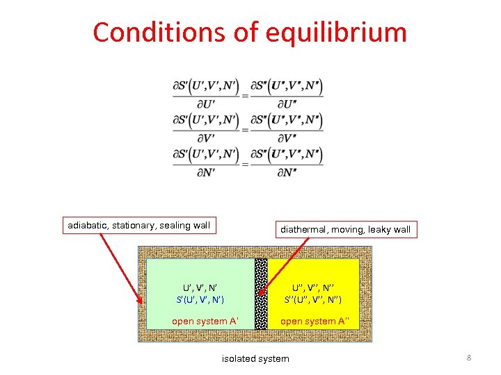 Conditions of equilibrium adiabatic, stationary, sealing wall diathermal, moving, leaky wall U', V', N'