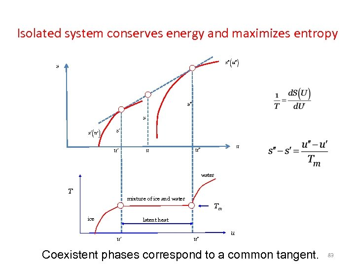 Isolated system conserves energy and maximizes entropy water T mixture of ice and water