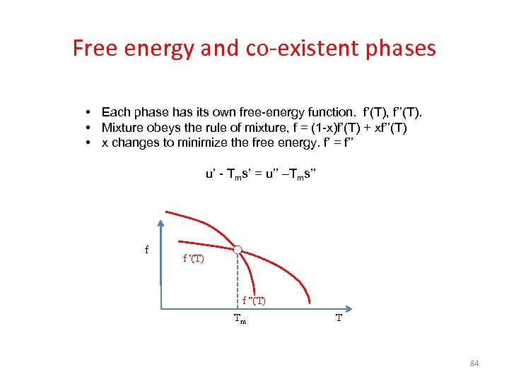 Free energy and co-existent phases • Each phase has its own free-energy function. f'(T),
