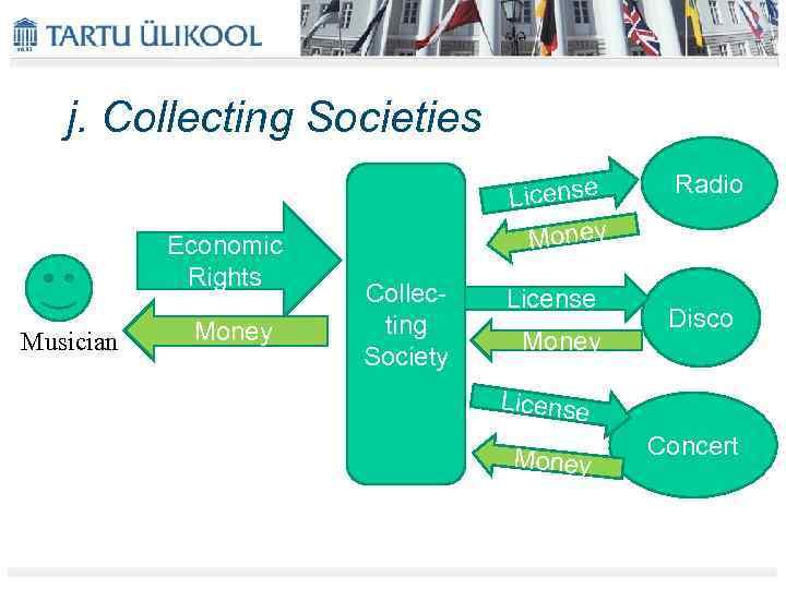j. Collecting Societies Economic Rights Musician Money License Money Collecting Society License Money Radio
