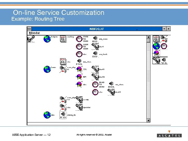 On-line Service Customization Example: Routing Tree 8690 Application Server — 12 All rights reserved