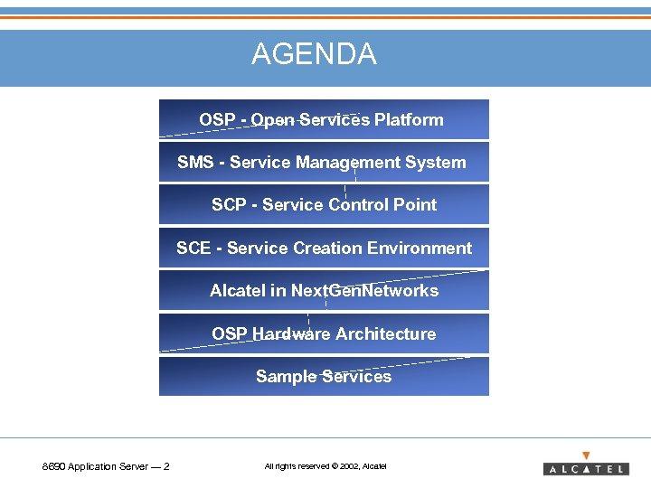 AGENDA OSP - Open Services Platform SMS - Service Management System SCP - Service
