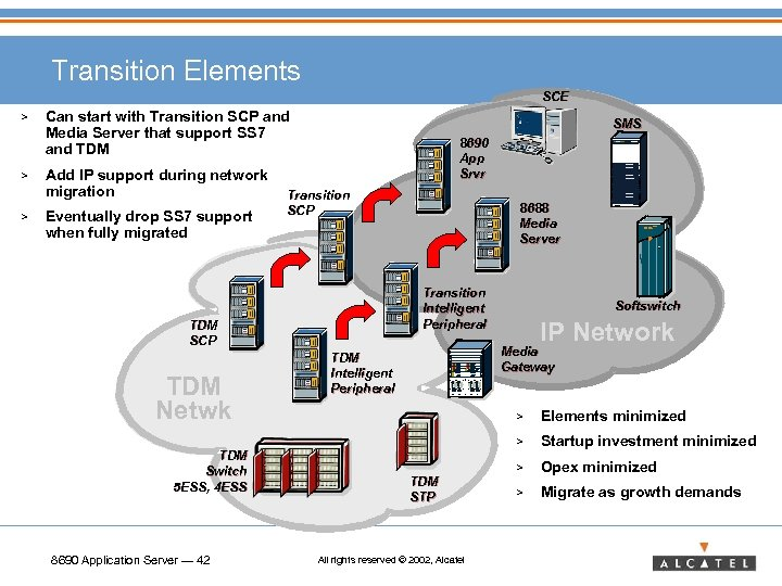 Transition Elements SCE > > > Can start with Transition SCP and Media Server
