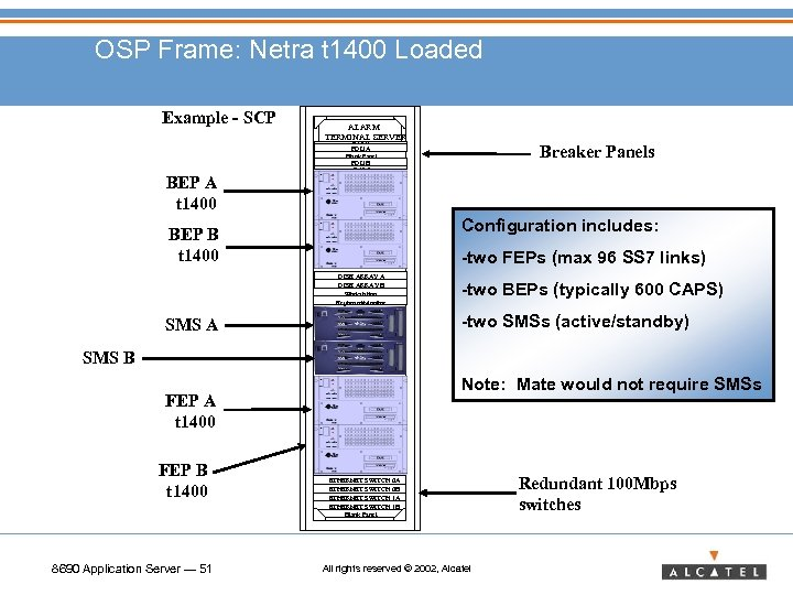 OSP Frame: Netra t 1400 Loaded Example - SCP ALARM TERMINAL SERVER Blank Panel