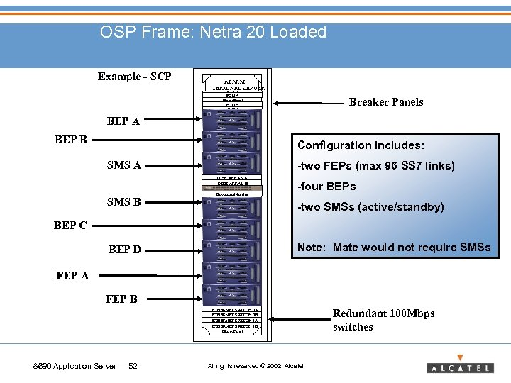 OSP Frame: Netra 20 Loaded Example - SCP ALARM TERMINAL SERVER Blank Panel PDU