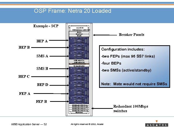 OSP Frame: Netra 20 Loaded Example - SCP ALARM TERMINAL SERVER Blank Panel PDU