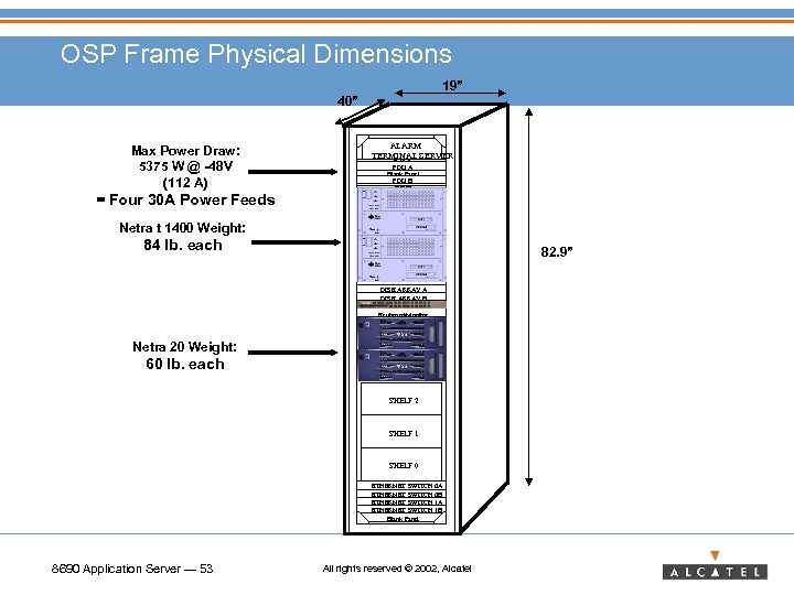 "OSP Frame Physical Dimensions 19"" 40"" Max Power Draw: 5375 W @ -48 V"