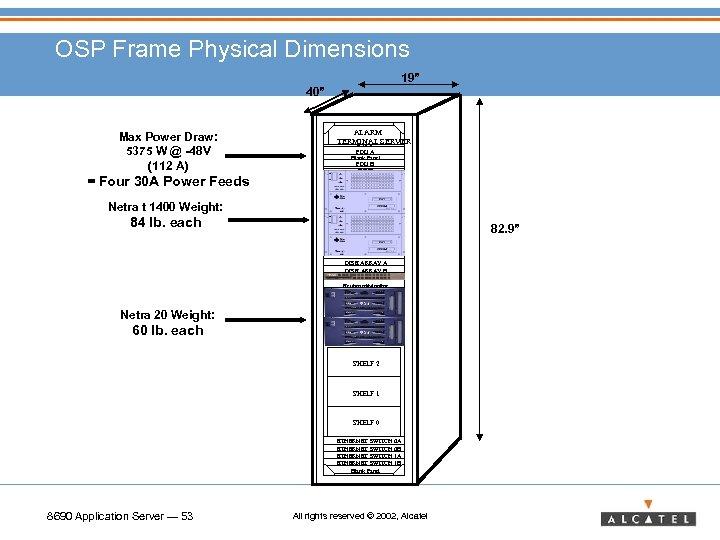 "OSP Frame Physical Dimensions 19"" 40"" Max Power Draw: 5375 W @ -48 V"