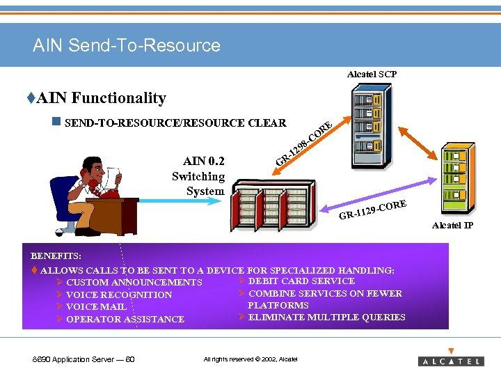 AIN Send-To-Resource Alcatel SCP t. AIN Functionality g SEND-TO-RESOURCE/RESOURCE CLEAR AIN 0. 2 Switching