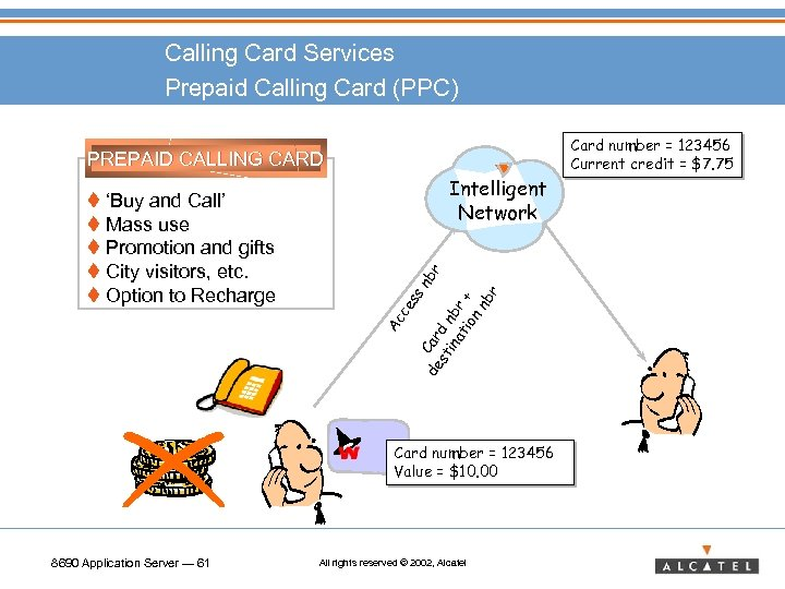 Calling Card Services Prepaid Calling Card (PPC) Card number = 123456 Current credit =