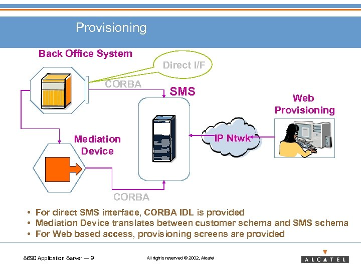 Provisioning Back Office System Direct I/F CORBA SMS Web Provisioning IP Ntwk Mediation Device