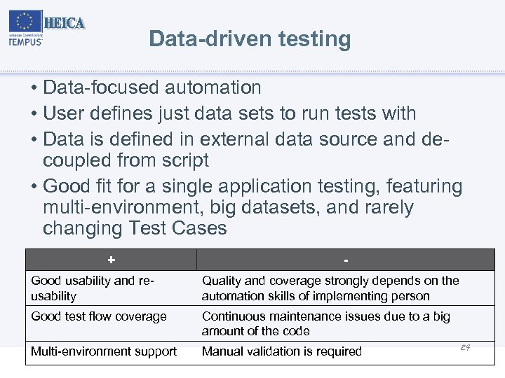 Data-driven testing • Data-focused automation • User defines just data sets to run tests