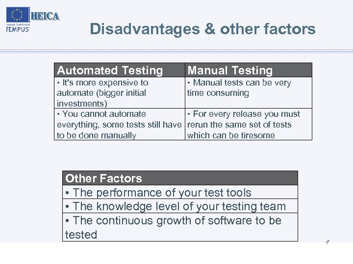 Disadvantages & other factors Automated Testing Manual Testing • It's more expensive to automate