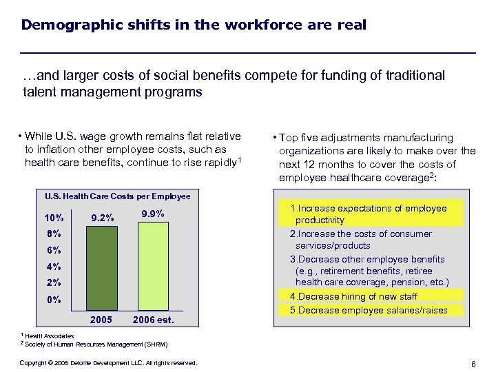 Demographic shifts in the workforce are real …and larger costs of social benefits compete