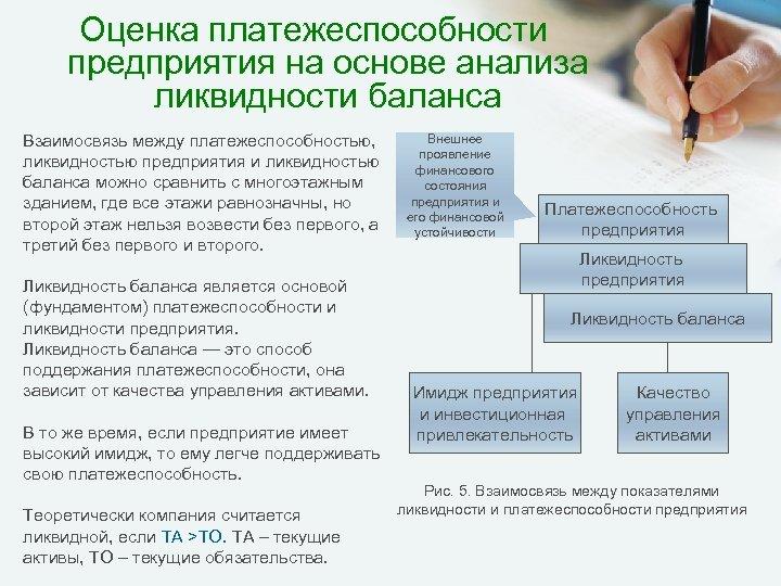 Оценка платежеспособности предприятия на основе анализа ликвидности баланса Взаимосвязь между платежеспособностью, ликвидностью предприятия и