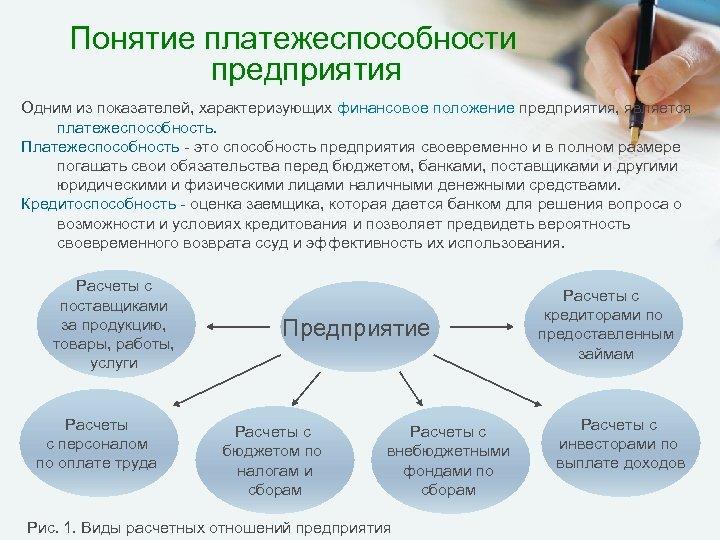 Понятие платежеспособности предприятия Одним из показателей, характеризующих финансовое положение предприятия, является платежеспособность. Платежеспособность -