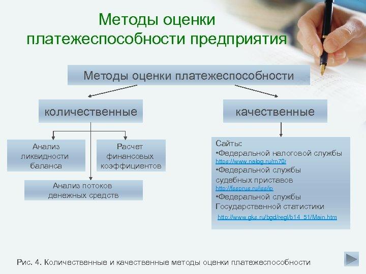 Методы оценки платежеспособности предприятия Методы оценки платежеспособности количественные Анализ ликвидности баланса Расчет финансовых коэффициентов