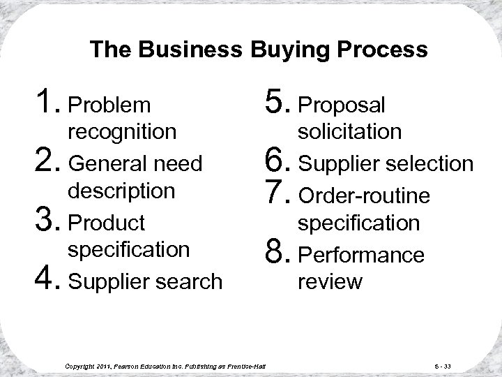 The Business Buying Process 1. Problem recognition 2. General need description 3. Product specification