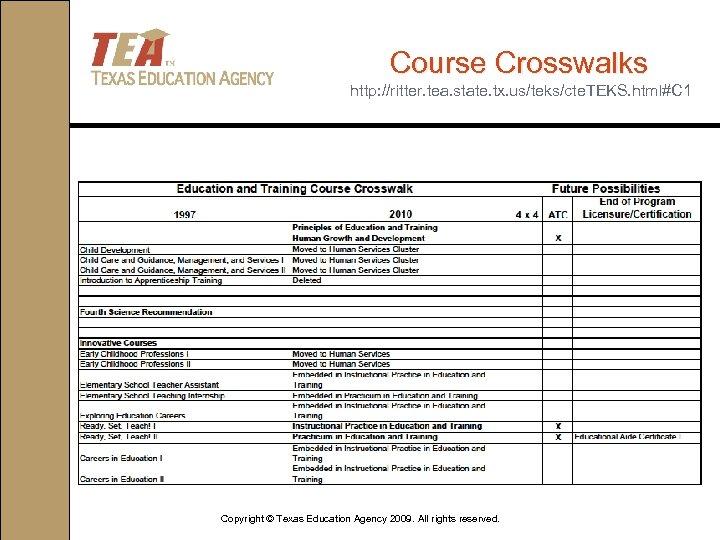 Course Crosswalks http: //ritter. tea. state. tx. us/teks/cte. TEKS. html#C 1 Copyright © Texas